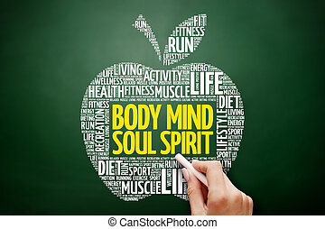 Body Mind Soul Spirit apple word cloud