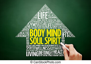 Body Mind Soul Spirit arrow