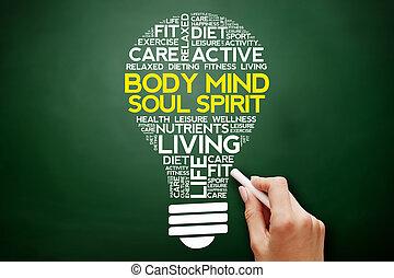 Body Mind Soul Spirit bulb