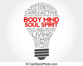 Body Mind Soul Spirit