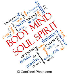 Body Mind Soul Spirit Word Cloud Concept Angled