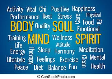 Body Mind Soul Spirit word cloud on blue background