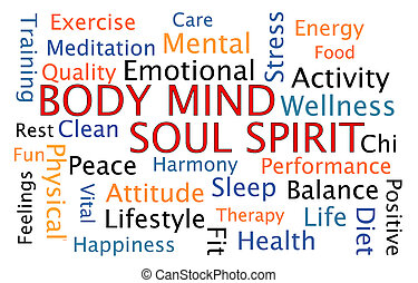 Body Mind Soul Spirit word cloud on white background