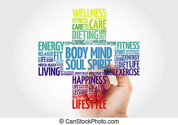 Body Mind Soul Spirit word cloud