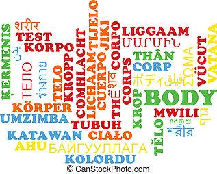 Body multilanguage wordcloud background concept