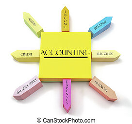 boekhouding, concept, op, kleverige aantekeningen, zon