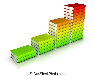 boekjes , tabel, kleurrijke