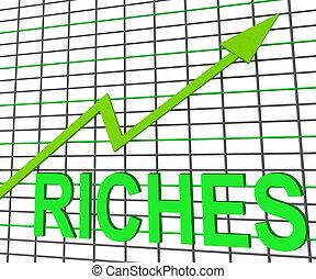 bogactwo, dochód, wykres, bogactwa, gotówka, wykres, wzrastać, widać
