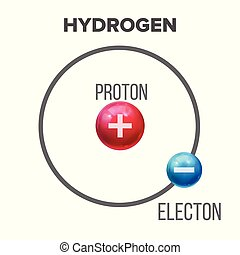 Bohr Model Of Scientific Hydrogen Atom Vector