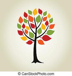 bois, arbre