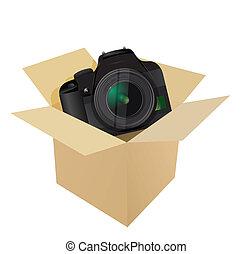 boks, wnętrze, aparat fotograficzny