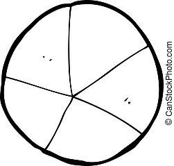 bola, caricatura