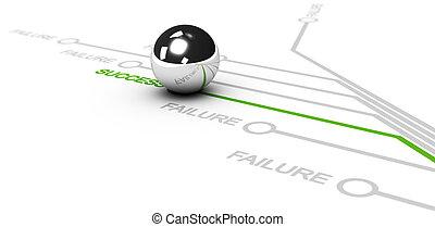 bola, palavra, palavras, sucesso, fracasso, sucedido, muitos, sobre, linhas, cinzento, cromo, linha, experiência verde, branca