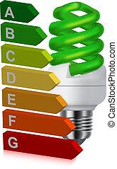 bombilla, energía, verde, classificatio