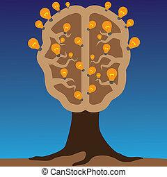 bombillas, concepto, árbol, soluciones, cerebro