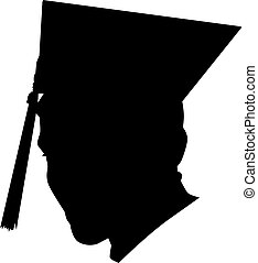 boné graduação