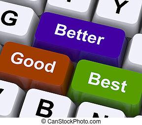bon, mieux, mieux, clés, représenter, ratings, et,...