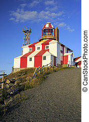 Bonavista Lighthouse Newfoundland
