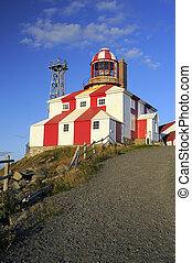 Bonavista Lighthouse Newfoundland