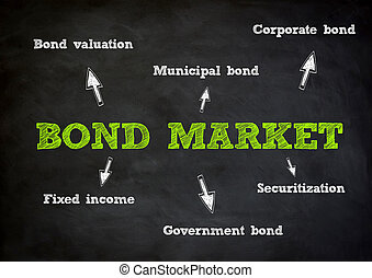 Bond Market concept