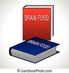 Book icon-Brain Food