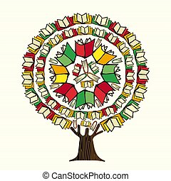 Book tree concept for global education