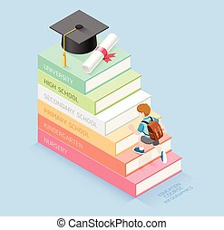 Books step education timeline. Boy student walking up to the...