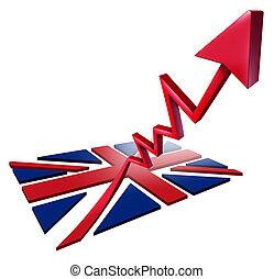 Booming British Economy