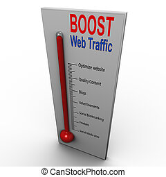 Boost web traffic