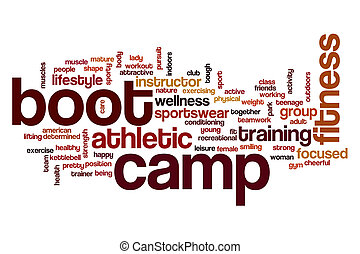 Boot camp word cloud concept