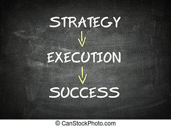 bord, concept, succes