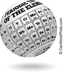 bord, periodisk, elementara