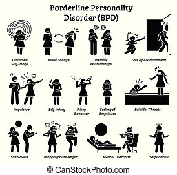 Borderline personality disorder BPD signs and symptoms.
