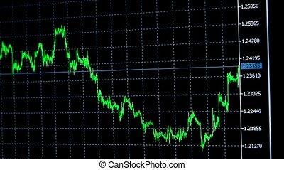 borsa, finanziario, statistica, su, schermo, azione, prezzatura, commercio on-line