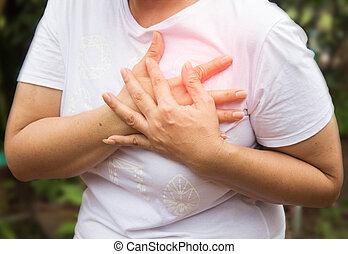 borst pijn