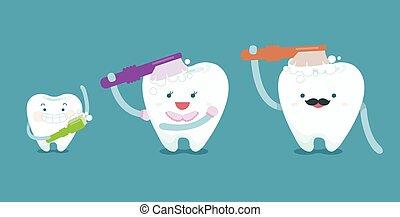 borstning, familj, tänder