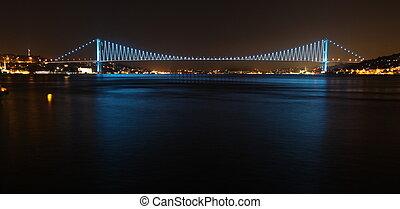 Bosphorus Bridge from Istanbul