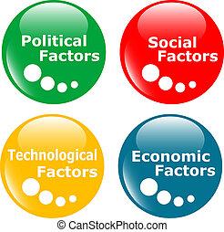 botão, peste, análise, conceito, ícone