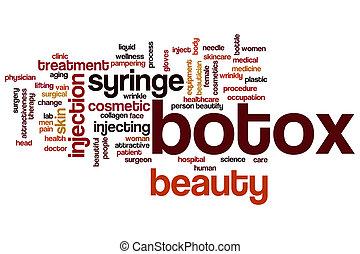 Botox word cloud concept