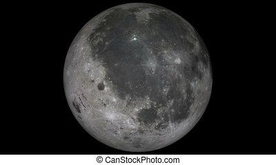 boucle, lune