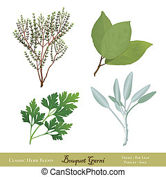 Bouquet Garni, French Herb Blend