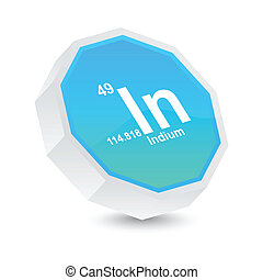 bouton, indium