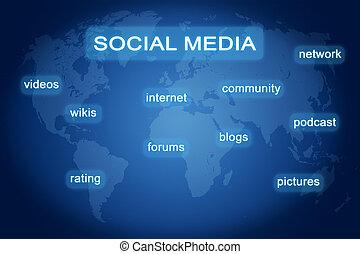 boutons, média, social