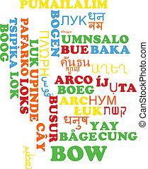 Bow multilanguage wordcloud background concept