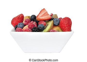 bowl of breakfast fruit