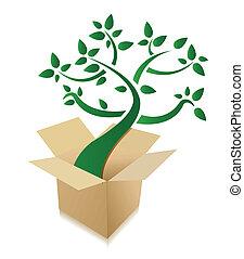 box abstract green tree