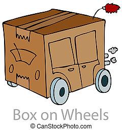 Box on Wheels - An image of a cardboard box car.