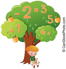 Boy doing math problem under the tree