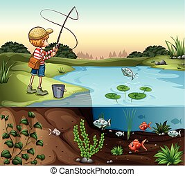 Boy on the river bank fishing alone