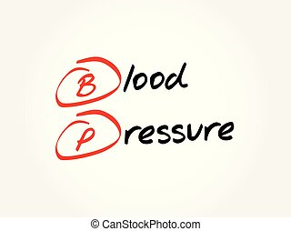 BP - Blood Pressure acronym, concept background